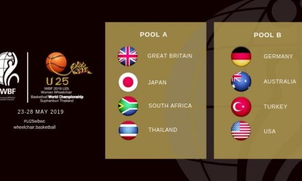 Pools drawn for 2019 Women's U25 World Championship